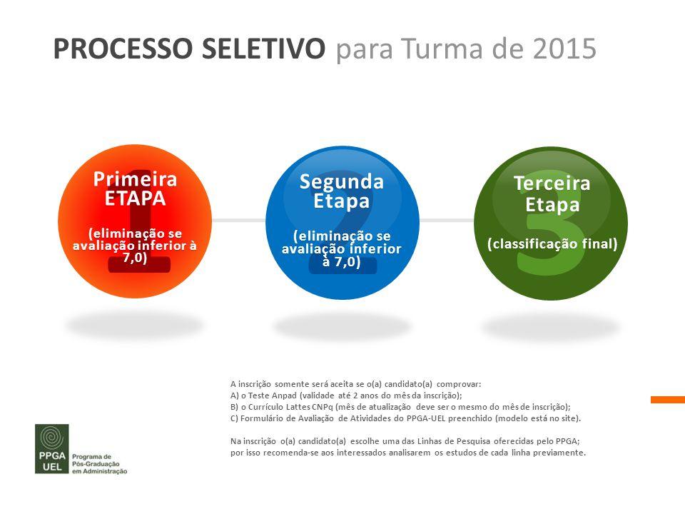 PROCESSO SELETIVO para Turma de 2015 A inscrição somente será aceita se o(a) candidato(a) comprovar: A) o Teste Anpad (validade até 2 anos do mês da i