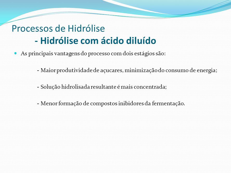 Processos de Hidrólise - Hidrólise com ácido diluído As principais vantagens do processo com dois estágios são: - Maior produtividade de açucares, min