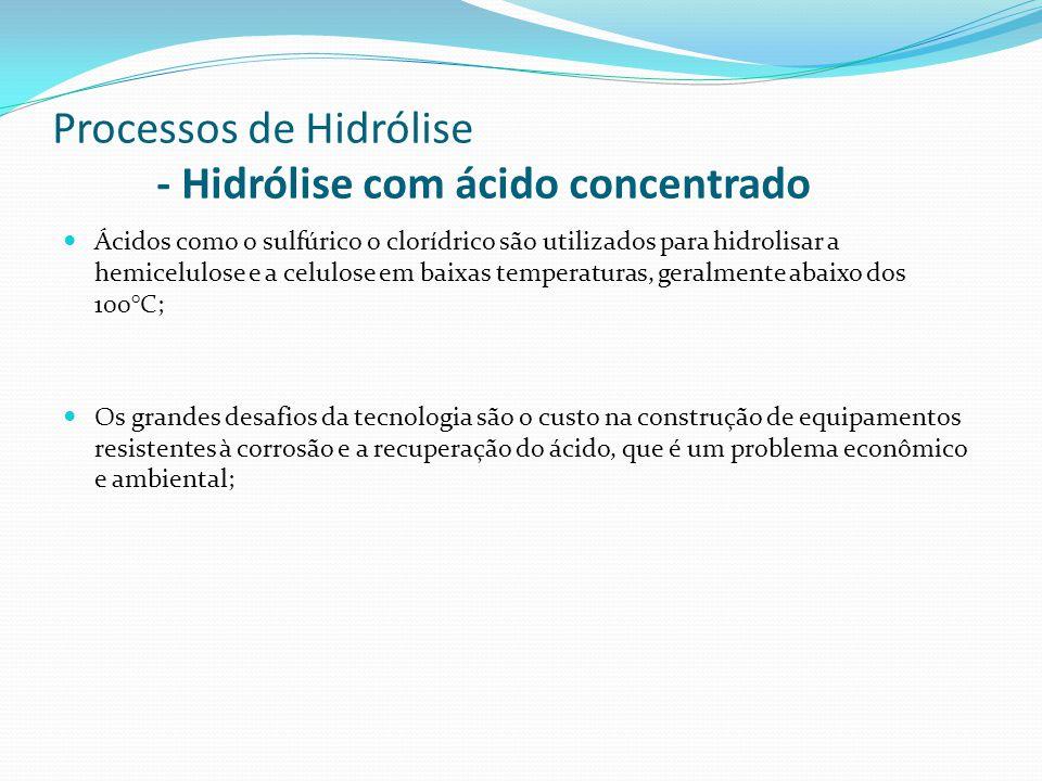 Processos de Hidrólise - Hidrólise com ácido concentrado Ácidos como o sulfúrico o clorídrico são utilizados para hidrolisar a hemicelulose e a celulo