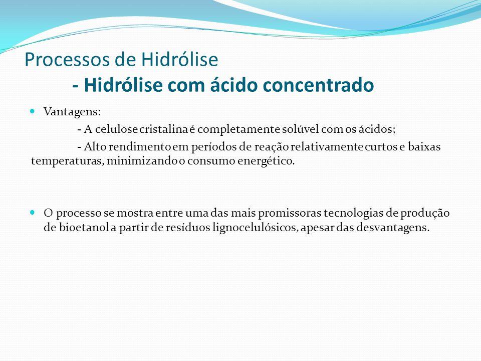 Processos de Hidrólise - Hidrólise com ácido concentrado Vantagens: - A celulose cristalina é completamente solúvel com os ácidos; - Alto rendimento e
