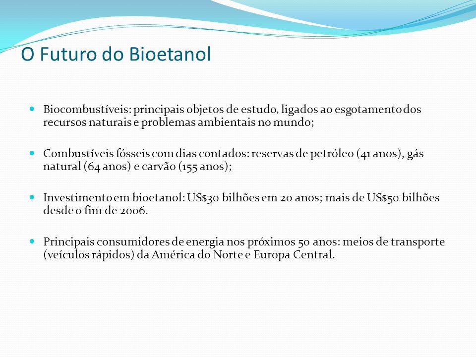 O Futuro do Bioetanol Biocombustíveis: principais objetos de estudo, ligados ao esgotamento dos recursos naturais e problemas ambientais no mundo; Com