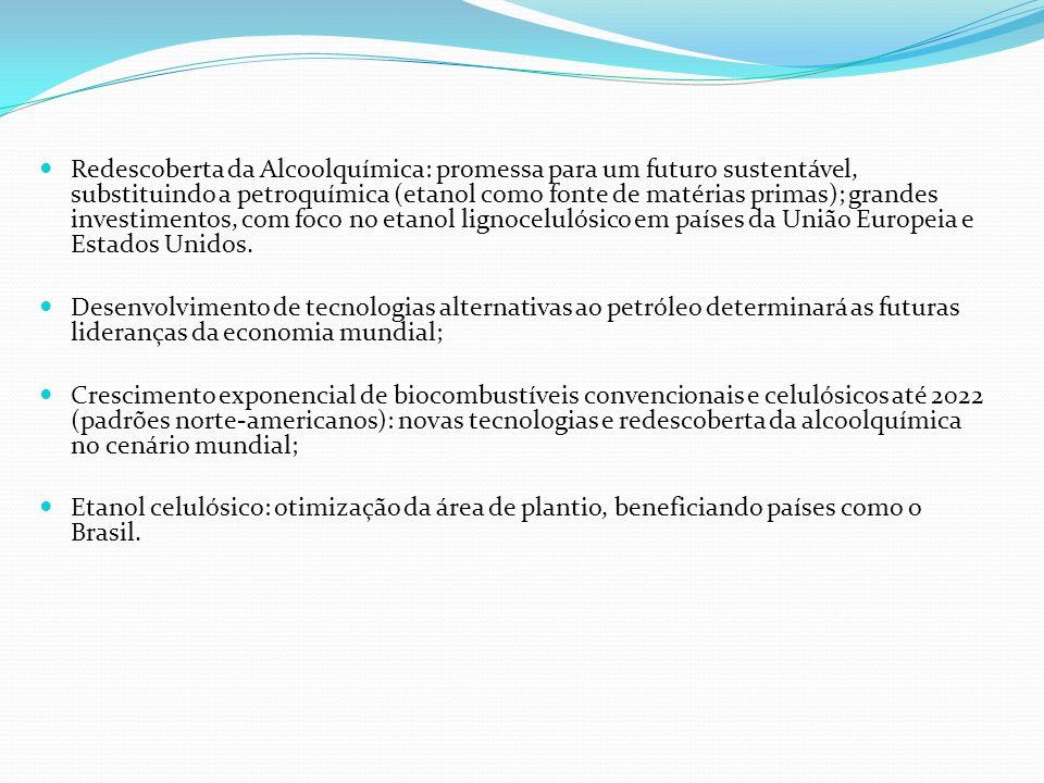 Redescoberta da Alcoolquímica: promessa para um futuro sustentável, substituindo a petroquímica (etanol como fonte de matérias primas); grandes invest