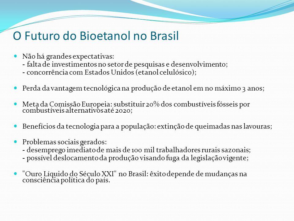 O Futuro do Bioetanol no Brasil Não há grandes expectativas: - falta de investimentos no setor de pesquisas e desenvolvimento; - concorrência com Esta