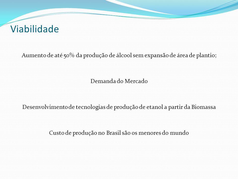 Viabilidade Aumento de até 50% da produção de álcool sem expansão de área de plantio; Demanda do Mercado Desenvolvimento de tecnologias de produção de