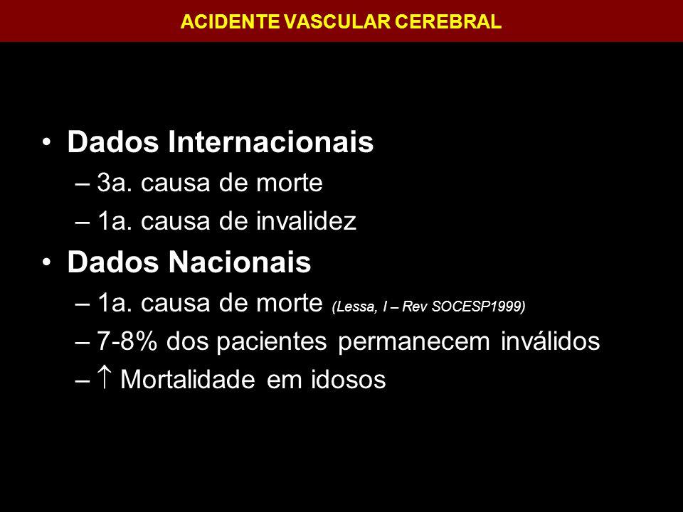 CAUSAS SECUNDÁRIAS MAV Aneurismas saculares Abuso de Drogas Angiopatia Amilóide Neoplasias Coagulopatias Leucoses ACIDENTE VASCULAR CEREBRAL