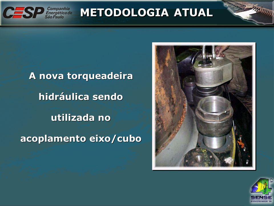A nova torqueadeir a hidráulica sendo utilizada no acoplament o eixo/eixo METODOLOGIA ATUAL