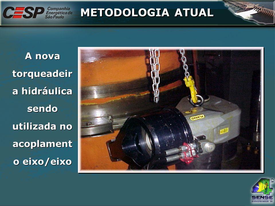 Mecânicos posicionados sobre andaime de 1,5 m de altura desapertando os parafusos de fixação dos braços de sustentação do mancal combinado Parafuso M 50x4 mm Andaime modular Local, sobre a tampa da turbina Parafuso M 50x4 mm Andaime modular Local, sobre a tampa da turbina METODOLOGIA ANTERIOR