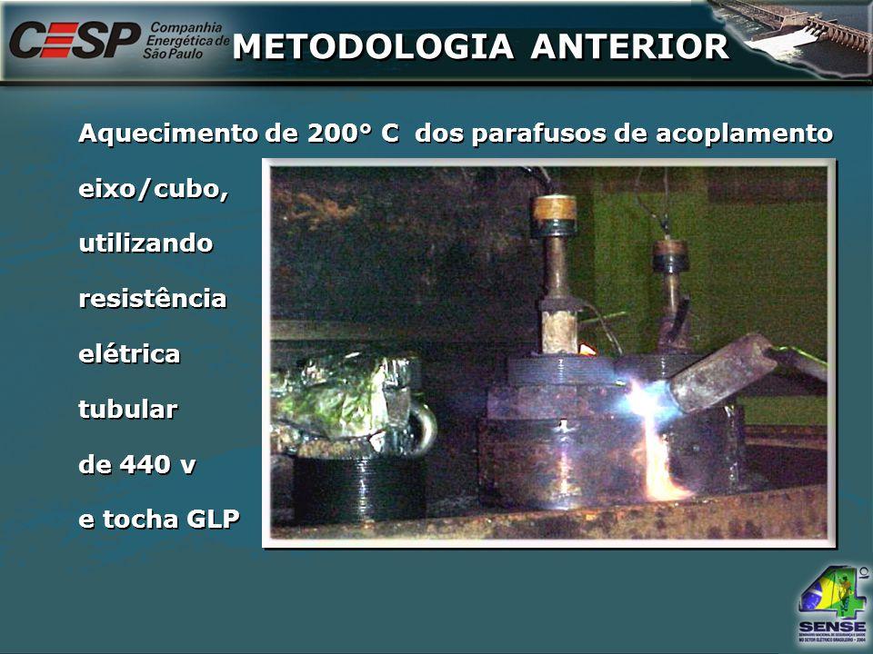 Aquecimento de 200° C dos parafusos de acoplamento eixo/cubo, utilizando resistência elétrica tubular de 440 v e tocha GLP Aquecimento de 200° C dos p