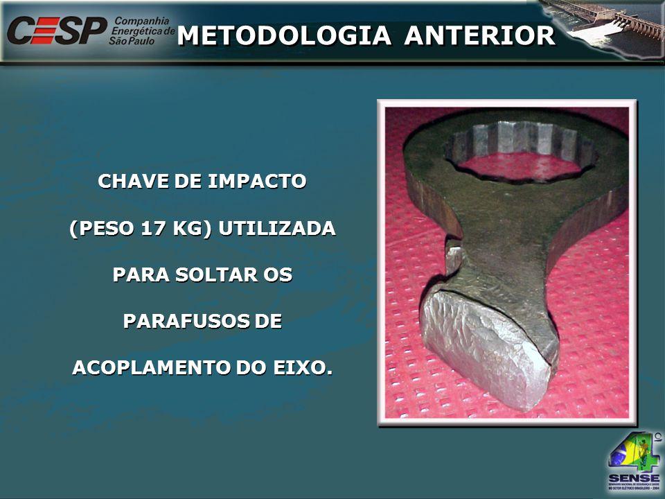 A chave de impacto, cabo de aço e a marreta posicionada no parafuso de acoplamento colar/eixo A talha de corrente e dispositivo fixado no colar METODOLOGIA ANTERIOR