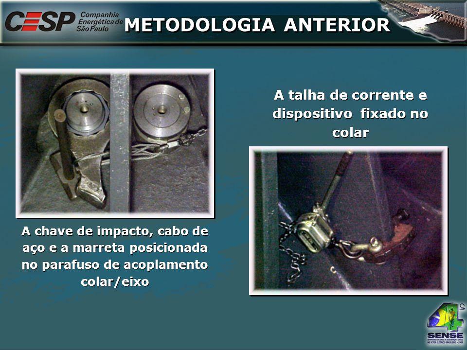 A chave de impacto, cabo de aço e a marreta posicionada no parafuso de acoplamento colar/eixo A talha de corrente e dispositivo fixado no colar METODO