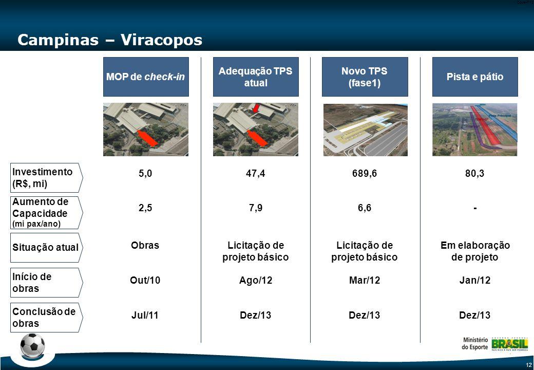 12 Code-P12 Campinas – Viracopos Investimento (R$, mi) Situação atual Início de obras Conclusão de obras 5,0 MOP de check-in 2,5 Obras Out/10 Jul/11 47,4 Adequação TPS atual 7,9 Licitação de projeto básico Ago/12 Dez/13 689,6 Novo TPS (fase1) 6,6 Licitação de projeto básico Mar/12 Dez/13 80,3 Pista e pátio - Em elaboração de projeto Jan/12 Dez/13 Aumento de Capacidade (mi pax/ano)