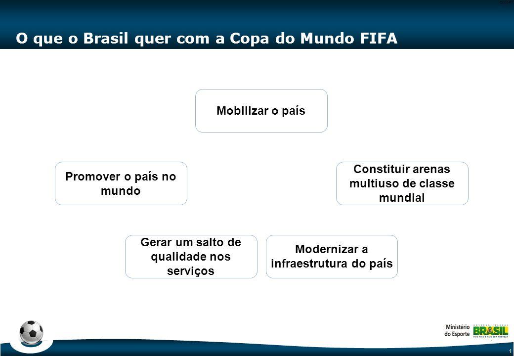 1 Code-P1 O que o Brasil quer com a Copa do Mundo FIFA Mobilizar o país Promover o país no mundo Modernizar a infraestrutura do país Gerar um salto de qualidade nos serviços Constituir arenas multiuso de classe mundial