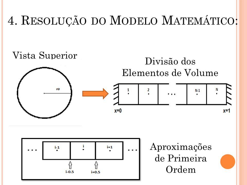 4. R ESOLUÇÃO DO M ODELO M ATEMÁTICO : Vista Superior Divisão dos Elementos de Volume Aproximações de Primeira Ordem