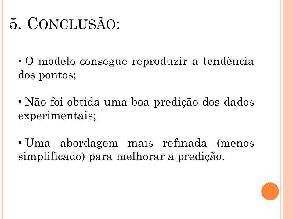5. C ONCLUSÃO : O modelo consegue reproduzir a tendência dos pontos; Não foi obtida uma boa predição dos dados experimentais; Uma abordagem mais refin