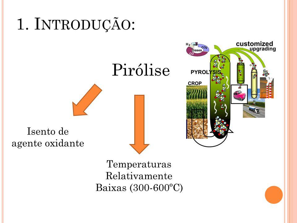 1. I NTRODUÇÃO : Pirólise Isento de agente oxidante Temperaturas Relativamente Baixas (300-600ºC)
