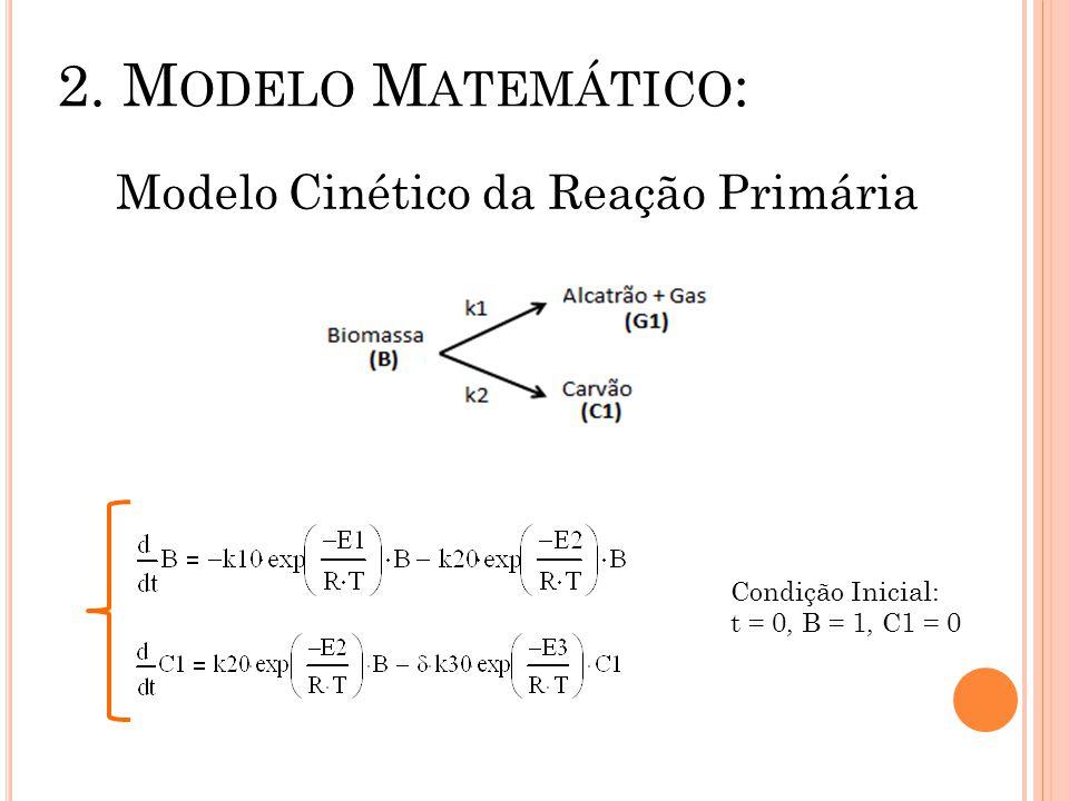 2. M ODELO M ATEMÁTICO : Modelo Cinético da Reação Primária Condição Inicial: t = 0, B = 1, C1 = 0