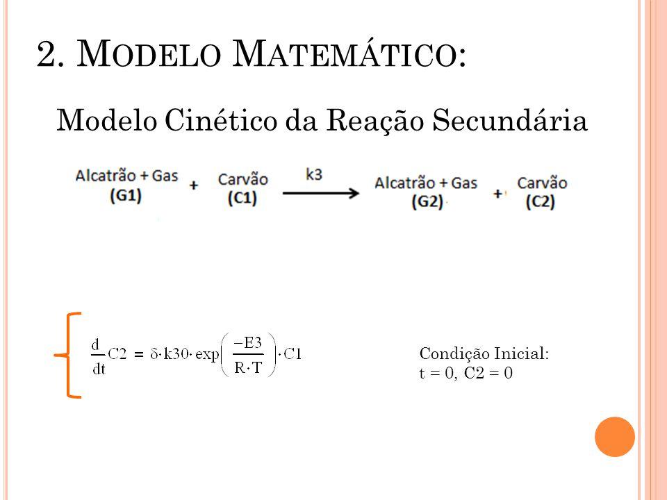 2. M ODELO M ATEMÁTICO : Modelo Cinético da Reação Secundária Condição Inicial: t = 0, C2 = 0