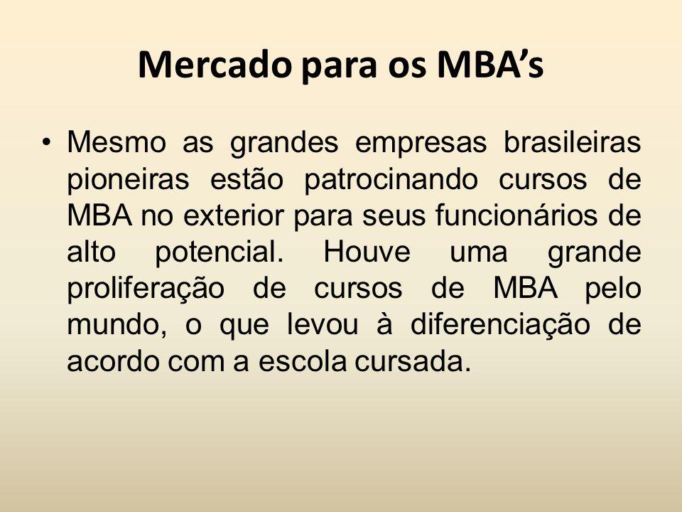 Mercado para os MBAs Mesmo as grandes empresas brasileiras pioneiras estão patrocinando cursos de MBA no exterior para seus funcionários de alto poten