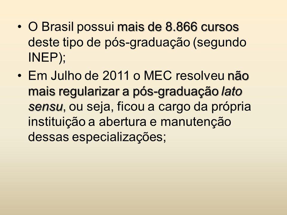 mais de 8.866 cursosO Brasil possui mais de 8.866 cursos deste tipo de pós-graduação (segundo INEP); não mais regularizar a pós-graduação lato sensuEm