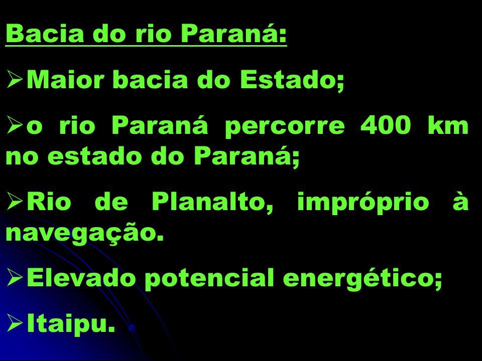 Bacia do rio Paraná: Maior bacia do Estado; o rio Paraná percorre 400 km no estado do Paraná; Rio de Planalto, impróprio à navegação. Elevado potencia