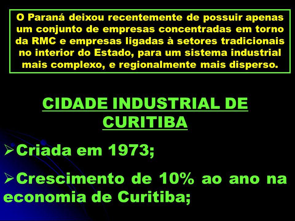 O Paraná deixou recentemente de possuir apenas um conjunto de empresas concentradas em torno da RMC e empresas ligadas à setores tradicionais no inter