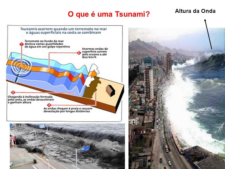 O que é uma Tsunami? Altura da Onda