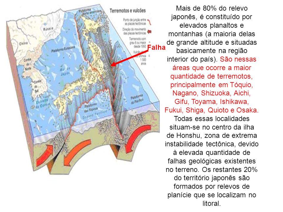 Mais de 80% do relevo japonês, é constituído por elevados planaltos e montanhas (a maioria delas de grande altitude e situadas basicamente na região interior do país).