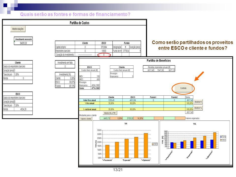 13/21 Quais serão as fontes e formas de financiamento? Como serão partilhados os proveitos entre ESCO e cliente e fundos?