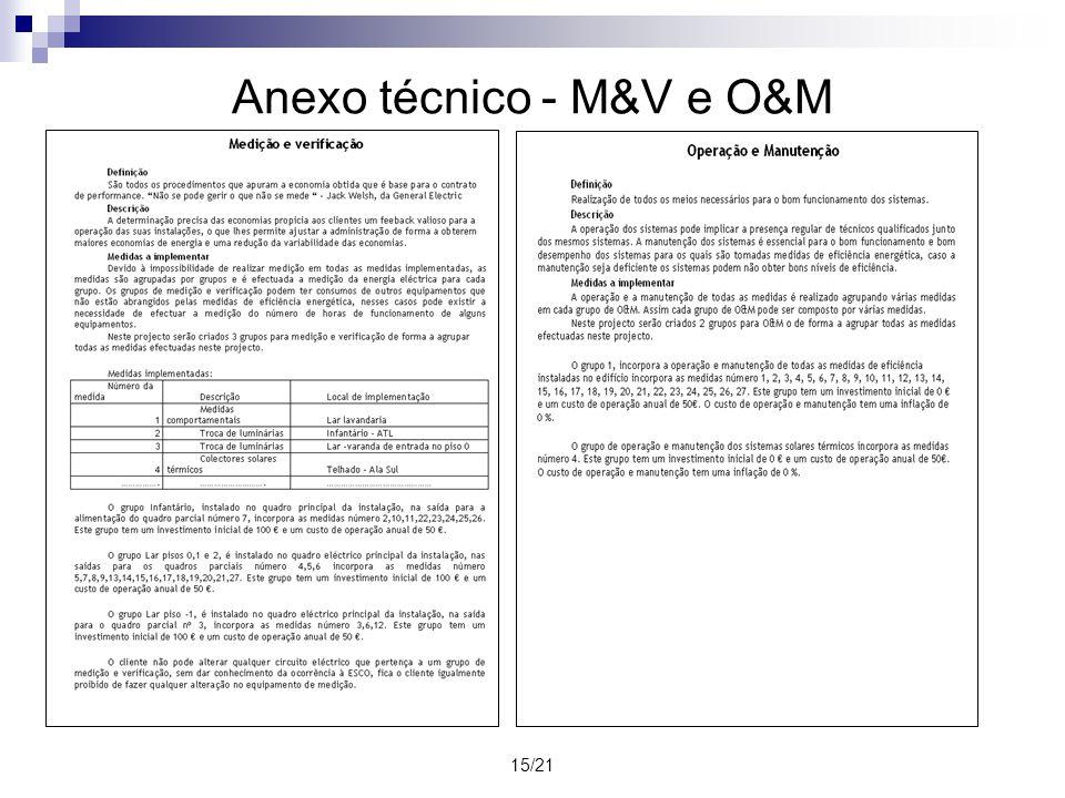 15/21 Anexo técnico - M&V e O&M