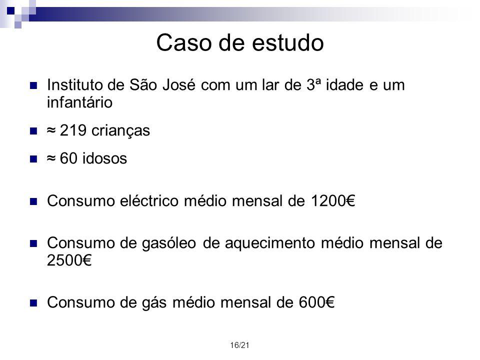 16/21 Instituto de São José com um lar de 3ª idade e um infantário 219 crianças 60 idosos Consumo eléctrico médio mensal de 1200 Consumo de gasóleo de