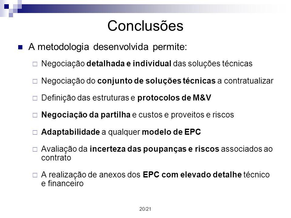 20/21 Conclusões A metodologia desenvolvida permite: Negociação detalhada e individual das soluções técnicas Negociação do conjunto de soluções técnic
