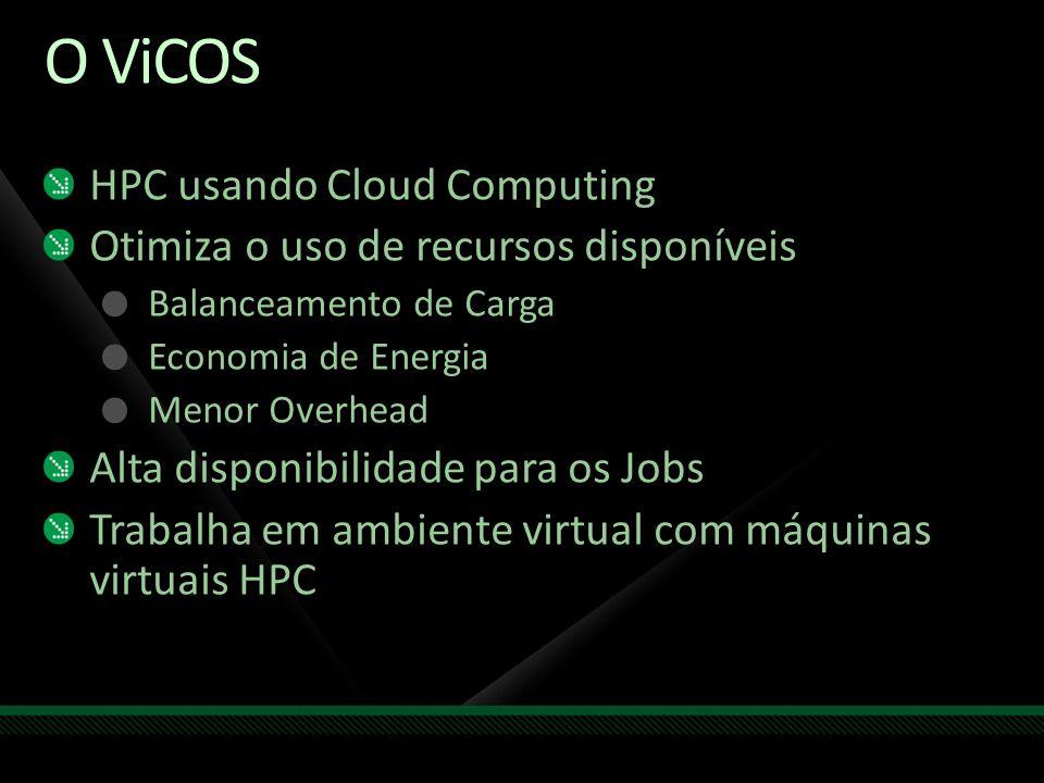 O ViCOS HPC usando Cloud Computing Otimiza o uso de recursos disponíveis Balanceamento de Carga Economia de Energia Menor Overhead Alta disponibilidad