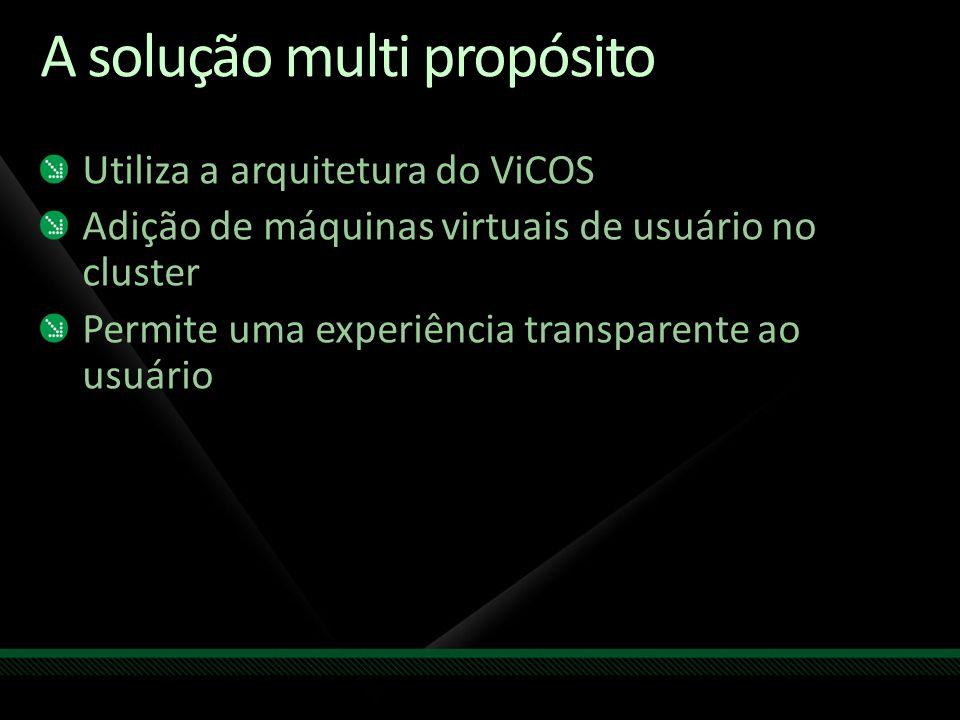 A solução multi propósito Utiliza a arquitetura do ViCOS Adição de máquinas virtuais de usuário no cluster Permite uma experiência transparente ao usu