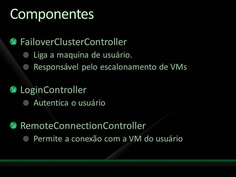 FailoverClusterController Liga a maquina de usuário. Responsável pelo escalonamento de VMs LoginController Autentica o usuário RemoteConnectionControl