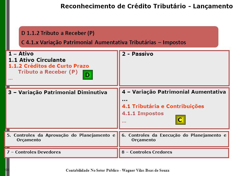 D 1.1.2 Tributo a Receber (P) C 4.1.x Variação Patrimonial Aumentativa Tributárias – Impostos 4 – Variação Patrimonial Aumentativa... 4.1 Tributária e