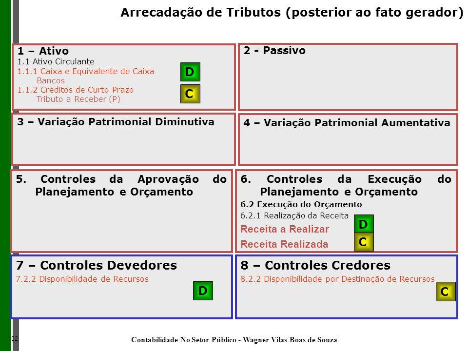 7 – Controles Devedores 7.2.2 Disponibilidade de Recursos 8 – Controles Credores 8.2.2 Disponibilidade por Destinação de Recursos 1 – Ativo 1.1 Ativo