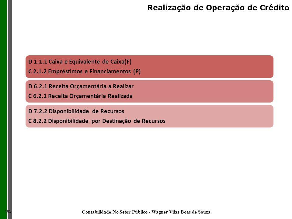 D 1.1.1 Caixa e Equivalente de Caixa(F) C 2.1.2 Empréstimos e Financiamentos (P) D 6.2.1 Receita Orçamentária a Realizar C 6.2.1 Receita Orçamentária