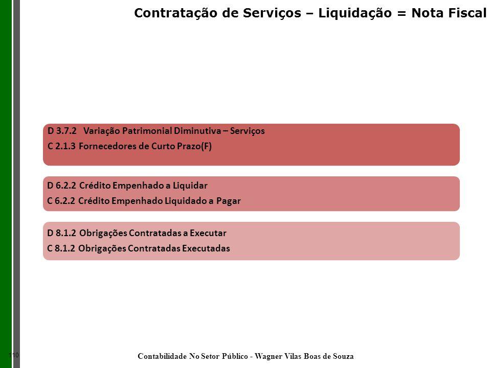 D 3.7.2Variação Patrimonial Diminutiva – Serviços C 2.1.3 Fornecedores de Curto Prazo(F) D 6.2.2 Crédito Empenhado a Liquidar C 6.2.2 Crédito Empenhad