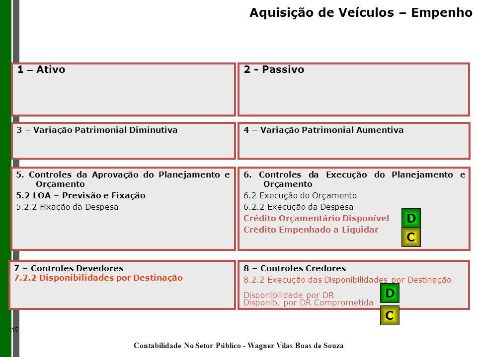 3 – Variação Patrimonial Diminutiva4 – Variação Patrimonial Aumentiva 6. Controles da Execução do Planejamento e Orçamento 6.2 Execução do Orçamento 6