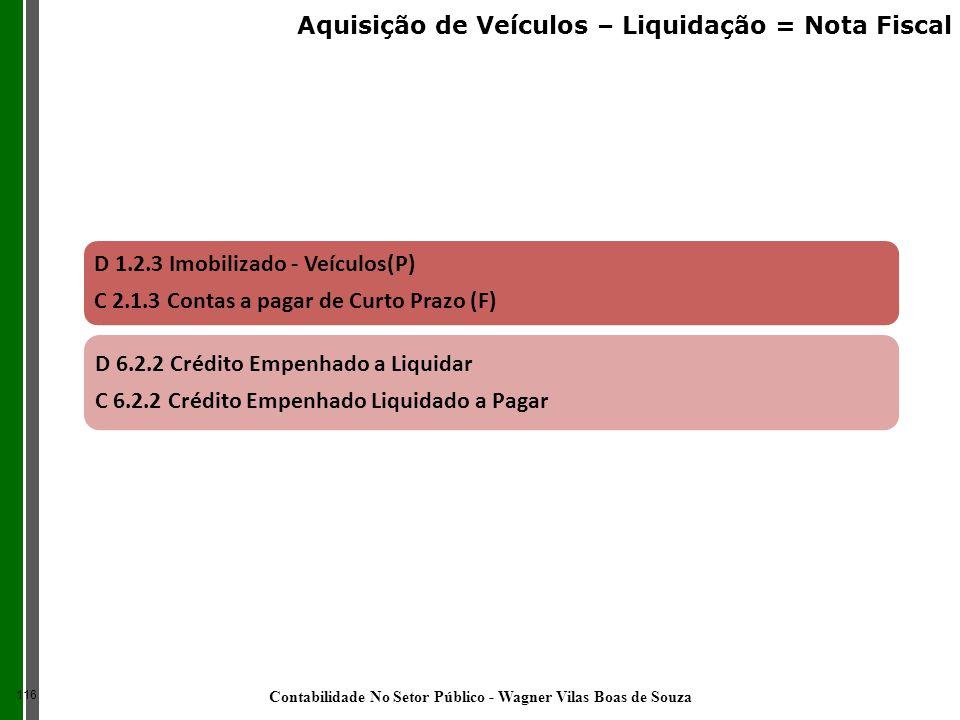 D 1.2.3 Imobilizado - Veículos(P) C 2.1.3 Contas a pagar de Curto Prazo (F) D 6.2.2 Crédito Empenhado a Liquidar C 6.2.2 Crédito Empenhado Liquidado a