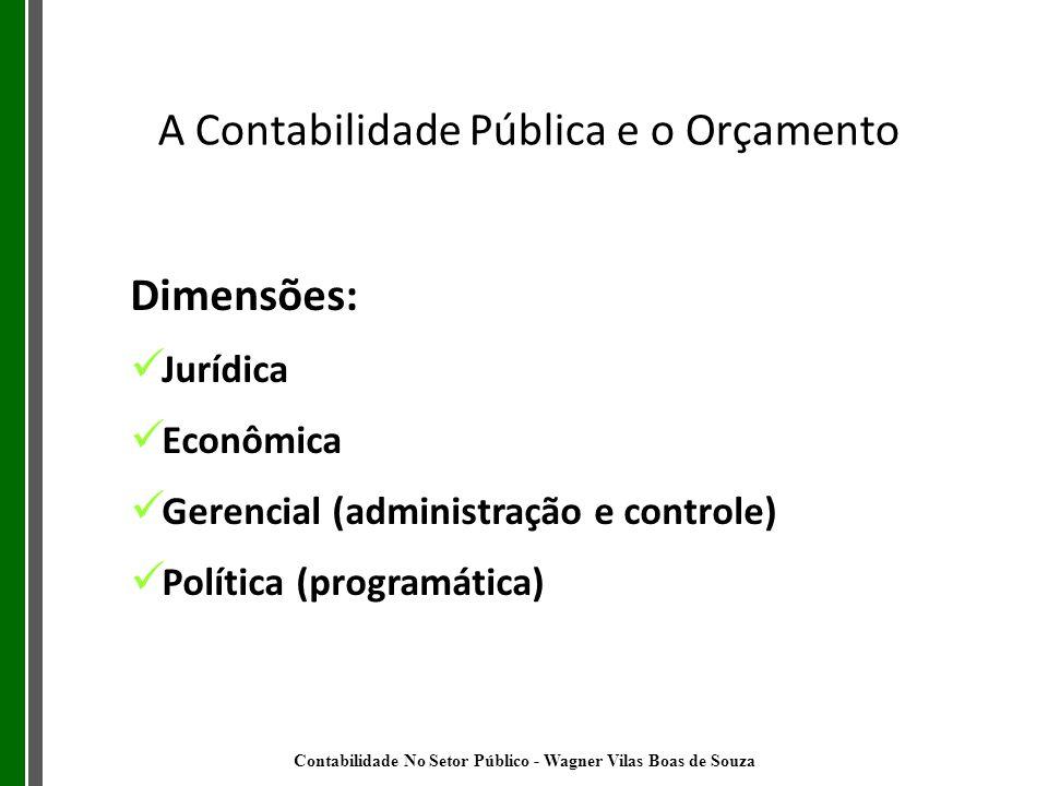 Dimensões: Jurídica Econômica Gerencial (administração e controle) Política (programática) A Contabilidade Pública e o Orçamento Contabilidade No Seto