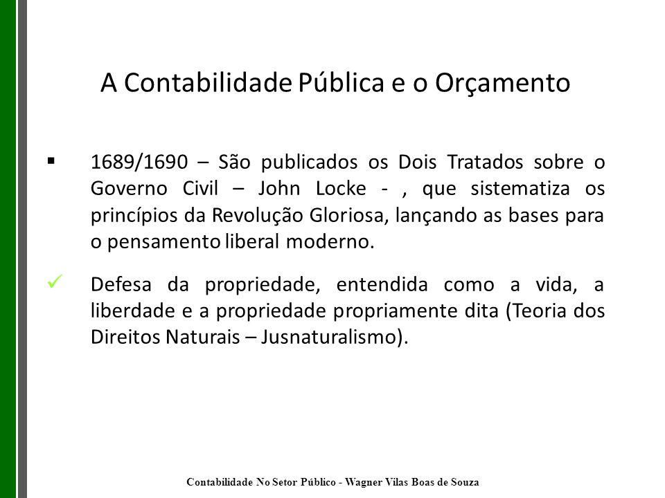 1689/1690 – São publicados os Dois Tratados sobre o Governo Civil – John Locke -, que sistematiza os princípios da Revolução Gloriosa, lançando as bas