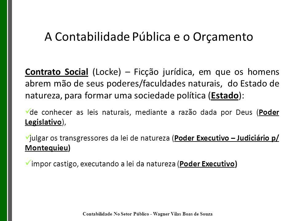Contrato Social (Locke) – Ficção jurídica, em que os homens abrem mão de seus poderes/faculdades naturais, do Estado de natureza, para formar uma soci