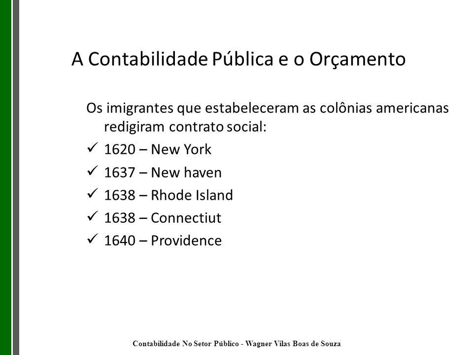 Os imigrantes que estabeleceram as colônias americanas redigiram contrato social: 1620 – New York 1637 – New haven 1638 – Rhode Island 1638 – Connecti