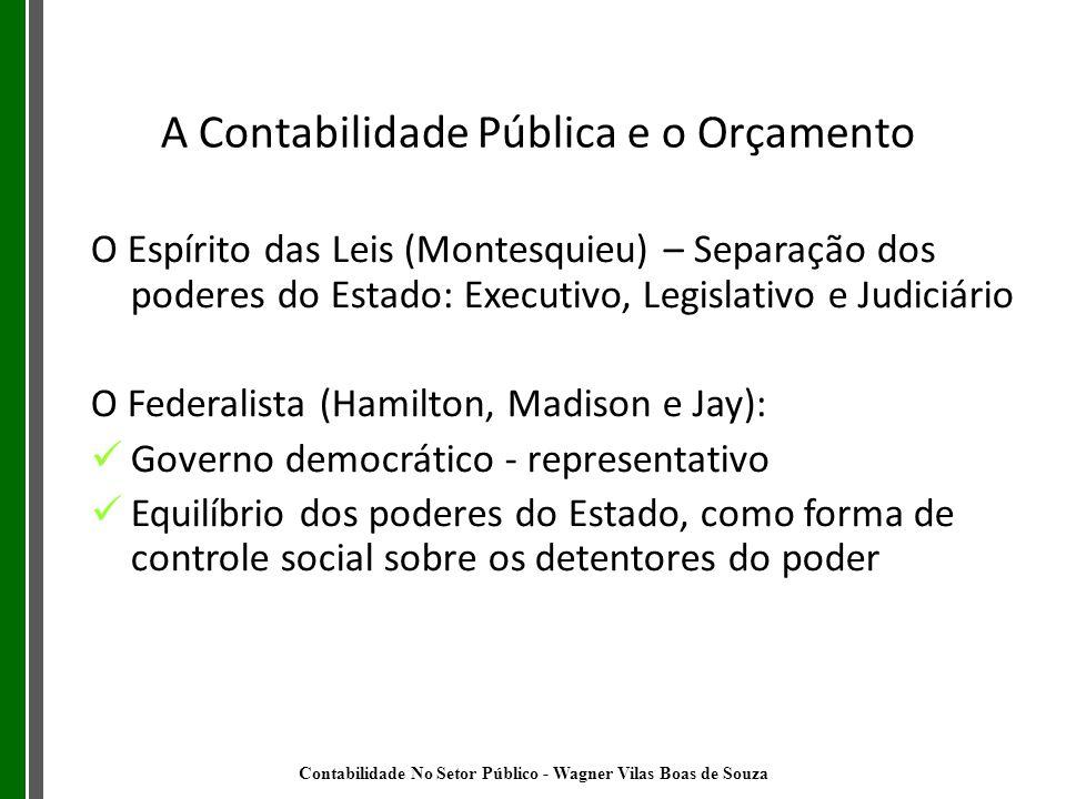 O Espírito das Leis (Montesquieu) – Separação dos poderes do Estado: Executivo, Legislativo e Judiciário O Federalista (Hamilton, Madison e Jay): Gove