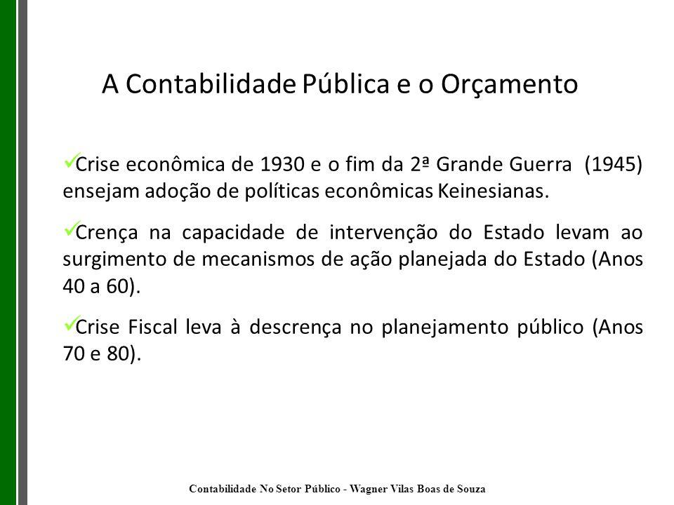 Crise econômica de 1930 e o fim da 2ª Grande Guerra (1945) ensejam adoção de políticas econômicas Keinesianas. Crença na capacidade de intervenção do
