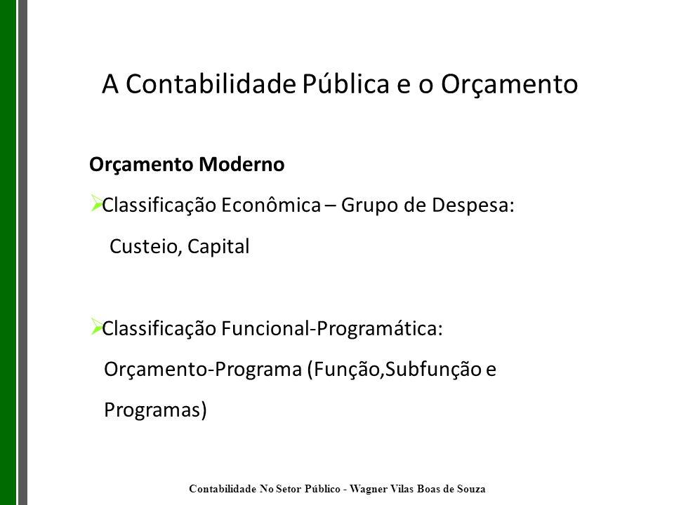 Orçamento Moderno Classificação Econômica – Grupo de Despesa: Custeio, Capital Classificação Funcional-Programática: Orçamento-Programa (Função,Subfun