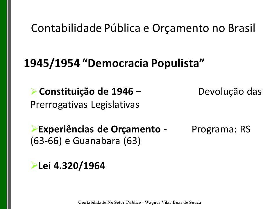 1945/1954 Democracia Populista Constituição de 1946 – Devolução das Prerrogativas Legislativas Experiências de Orçamento - Programa: RS (63-66) e Guan