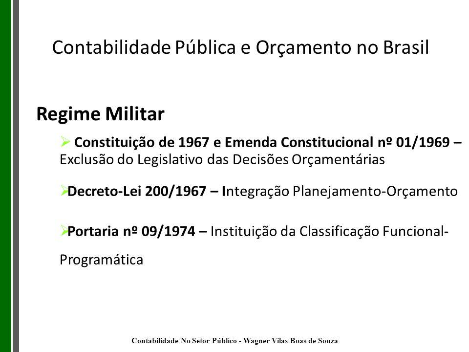 Constituição de 1967 e Emenda Constitucional nº 01/1969 – Exclusão do Legislativo das Decisões Orçamentárias Decreto-Lei 200/1967 – Integração Planeja