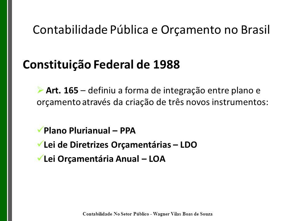 Art. 165 – definiu a forma de integração entre plano e orçamento através da criação de três novos instrumentos: Plano Plurianual – PPA Lei de Diretriz